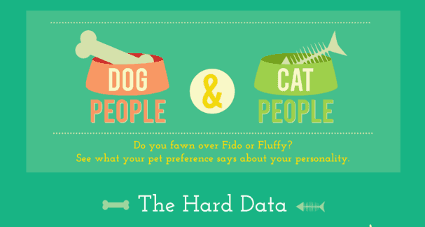 Dog People vs Cat People