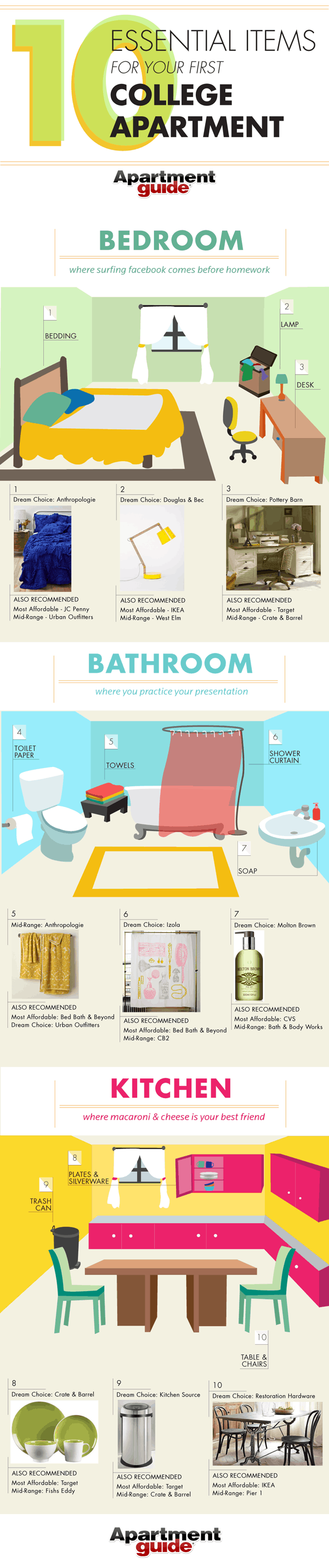 College Apartment Essentials Checklist - Infogrpahic