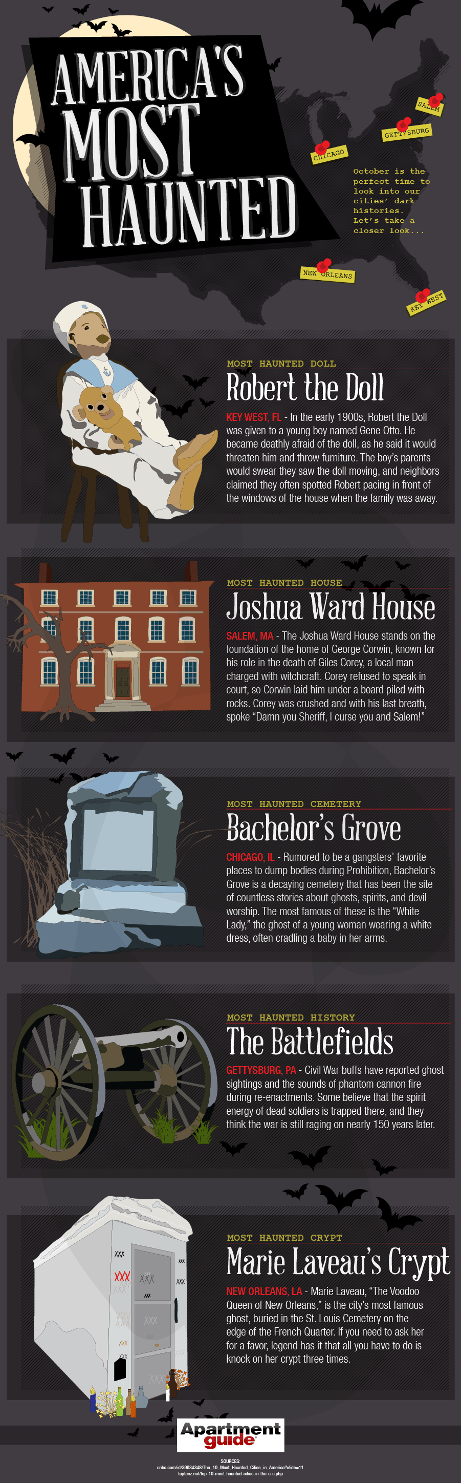 Visit america 39 s most haunted attractions for Haunted apartments for rent