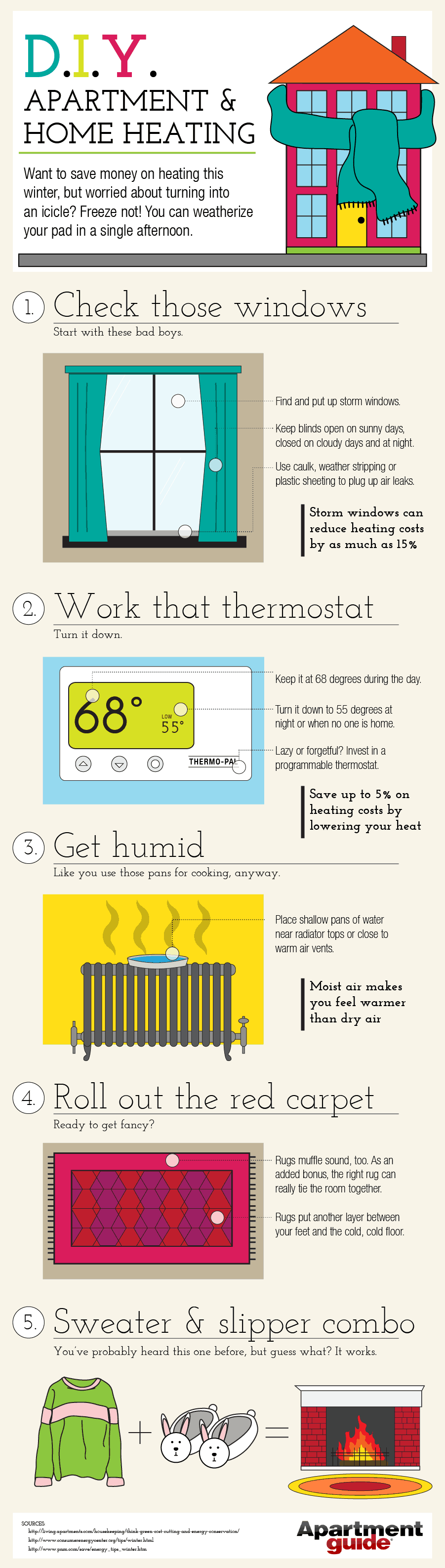 Diy Apartment Home Heating