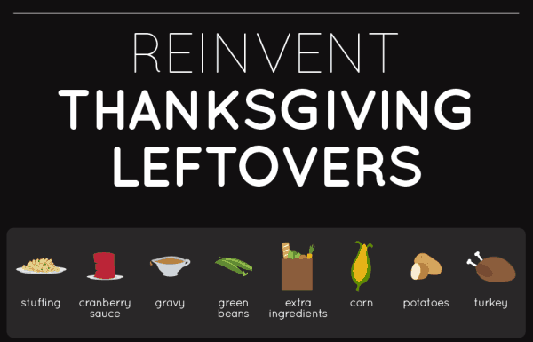 reinvent thanksgiving leftovers