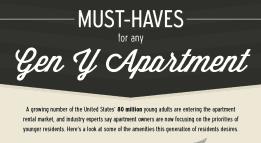 gen-y-apartment-must-haves1 260p