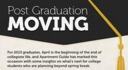 post-graduation moving