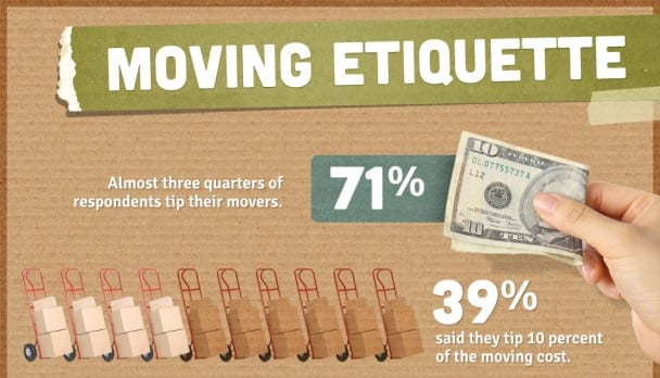 Click the image to view the full infographic.