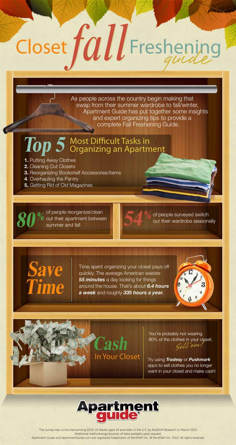 closet organization tips for fall (infographic) | apartmentguide
