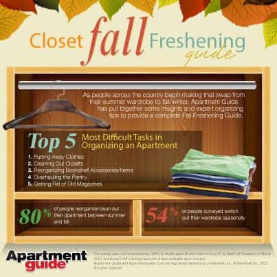 Freshen Up Your Closets This Fall (Infographic)