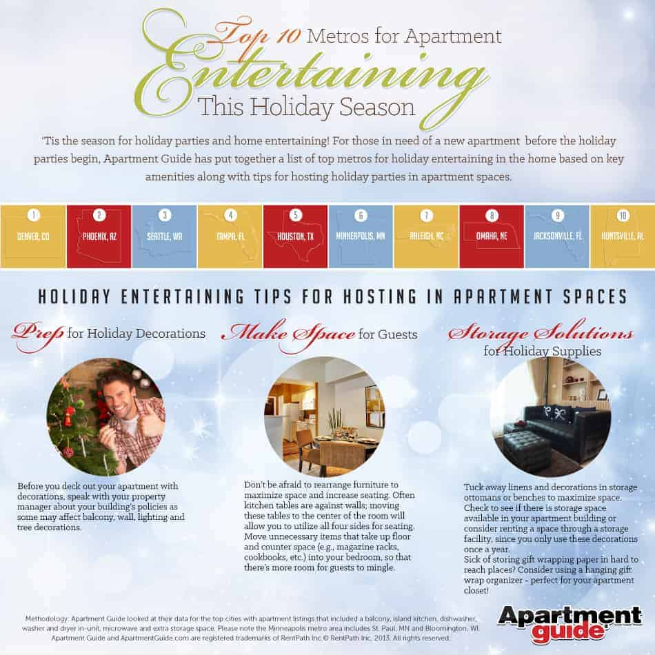 Apt Guide: Top 10 Metros For Apartment Entertaining This Holiday