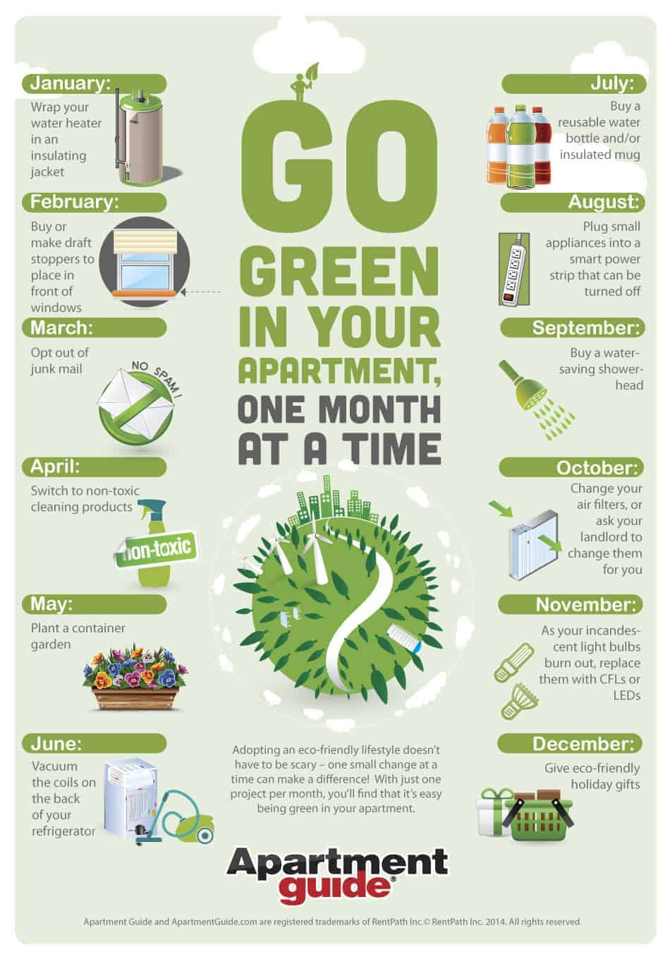 go green in your apartment month by month infographic