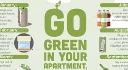 go green month by month