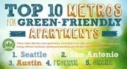 green-friendly apartments