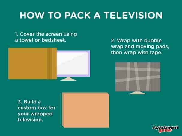 9 apartment moving hacks for Best way to pack shirts