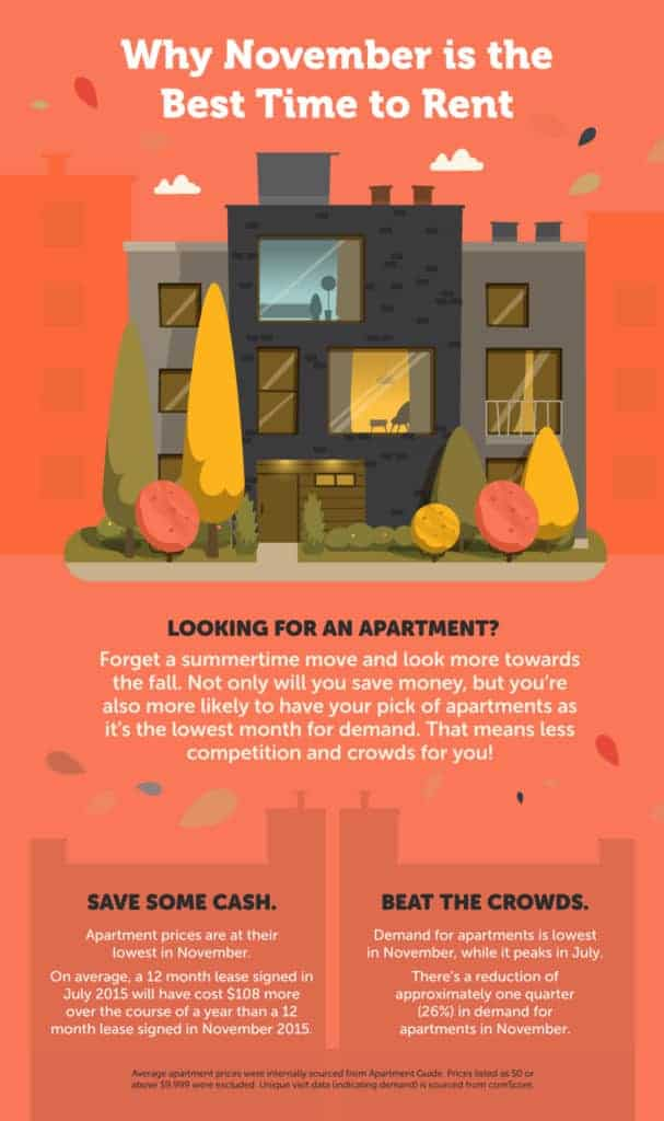 Why November is the Best Time to Rent | ApartmentGuide.com Blog