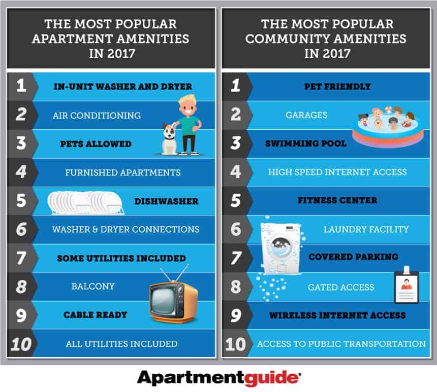 High Quality Apartment Amenities List