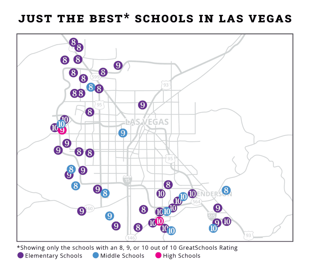 Best Schools in Las Vegas