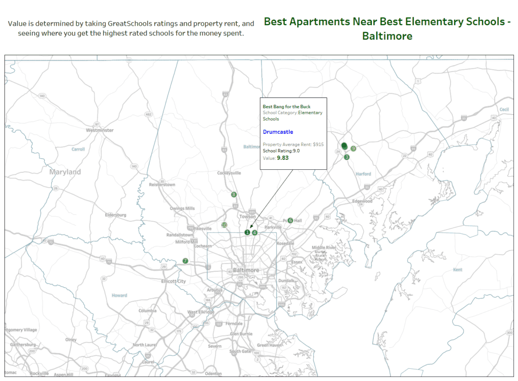 Best elementary schools Baltimore
