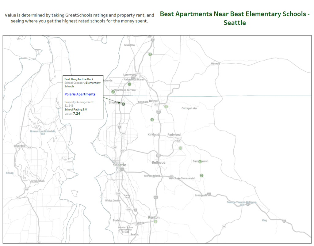 Best value elementary school apartments Seattle