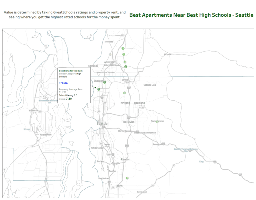 best value high schools apartments seattle