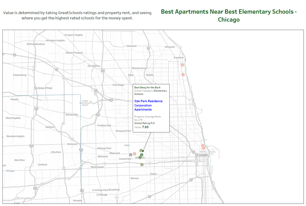 best elementary schools chicago