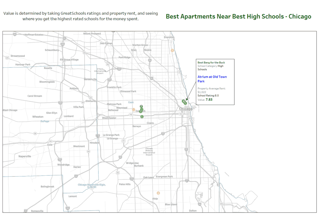 best chicago public high schools