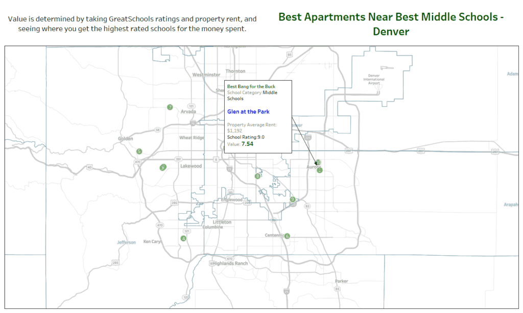 apartments near best middle schools denver