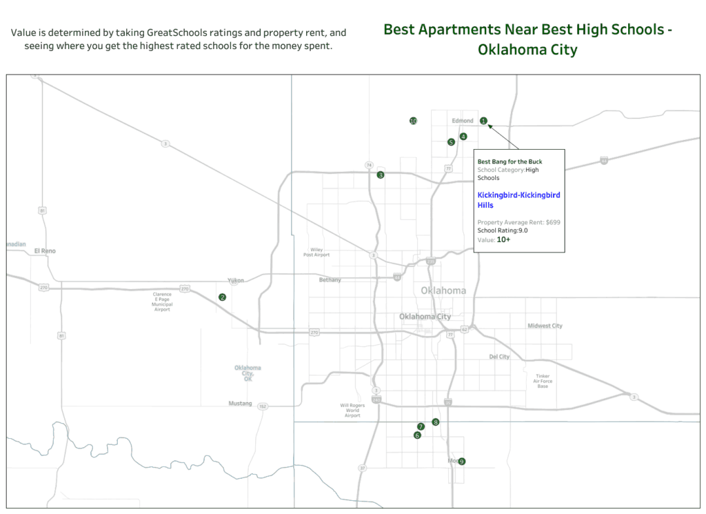 cheap apartments near best high schools okc
