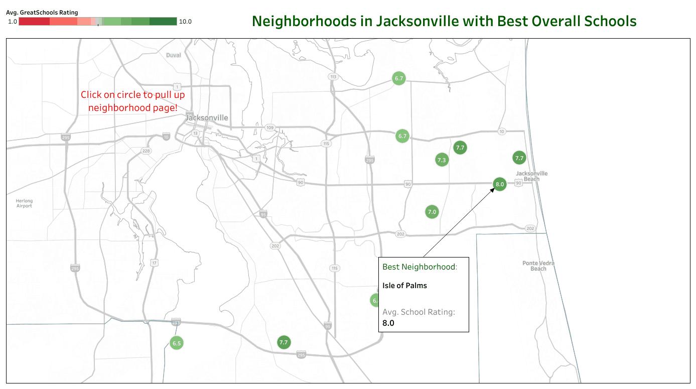 Jacksonville best neighborhoods