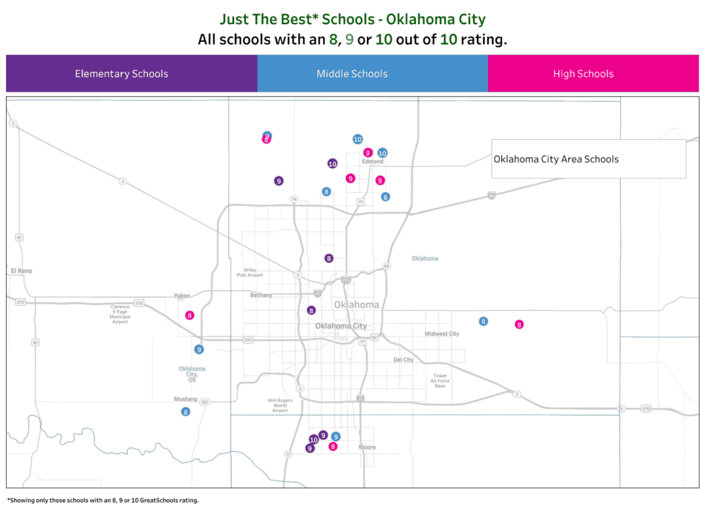 best schools in Oklahoma City