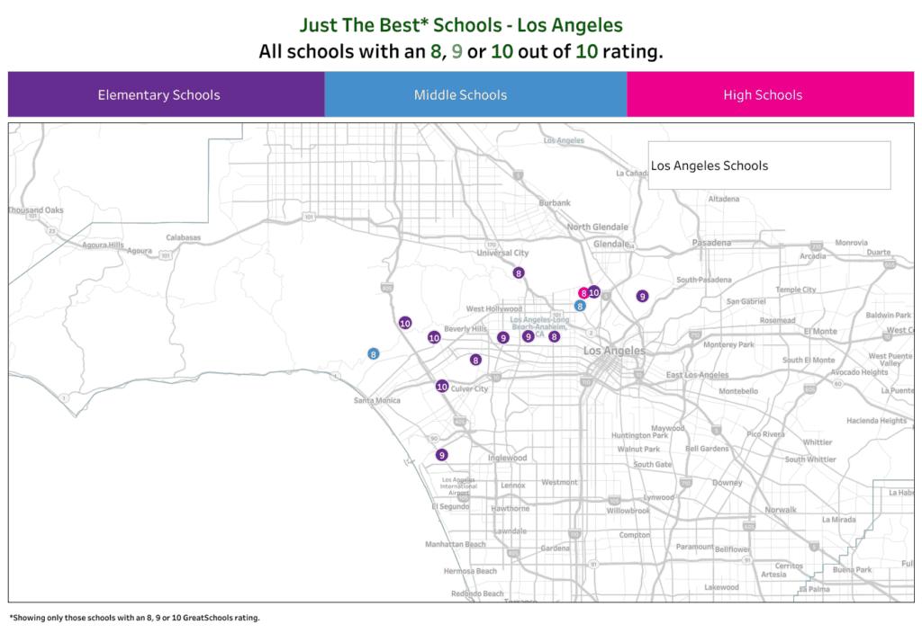 Best schools LA