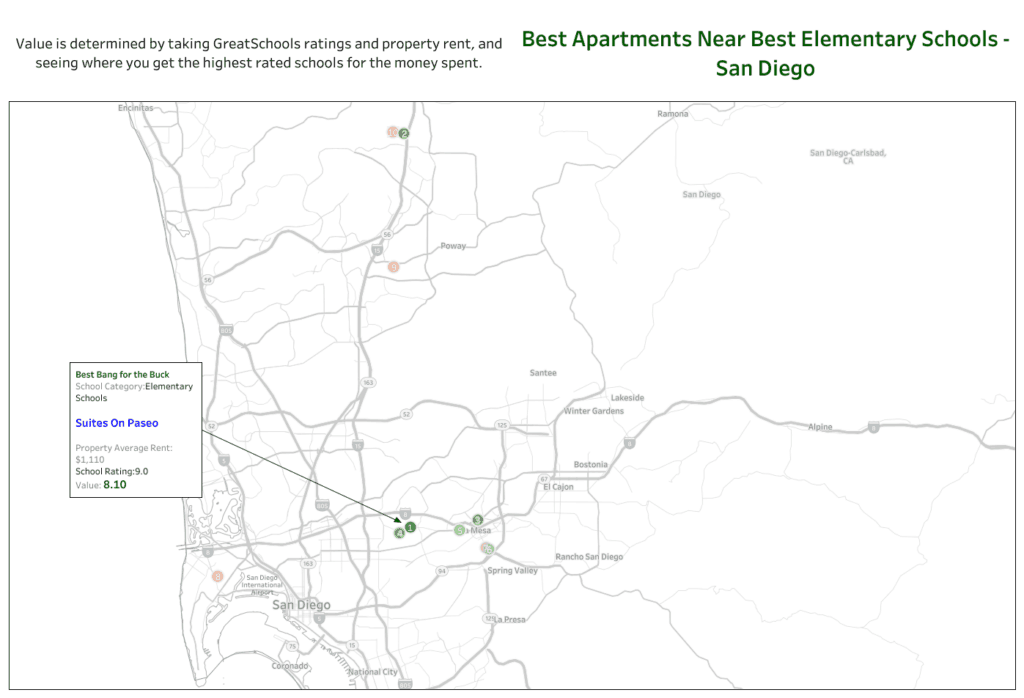 cheapest apartments near best schools san diego