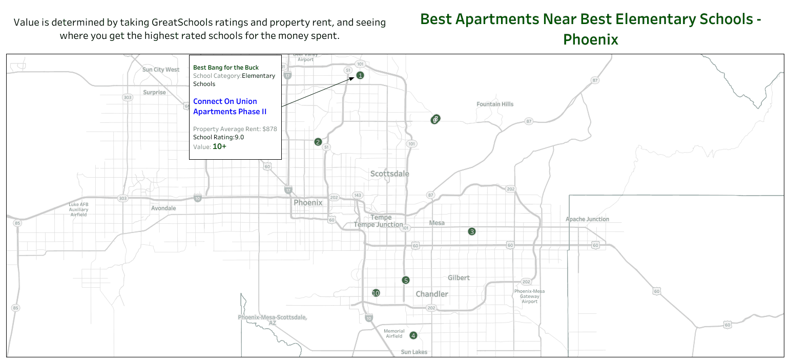 cheap apartments near best schools phoenix