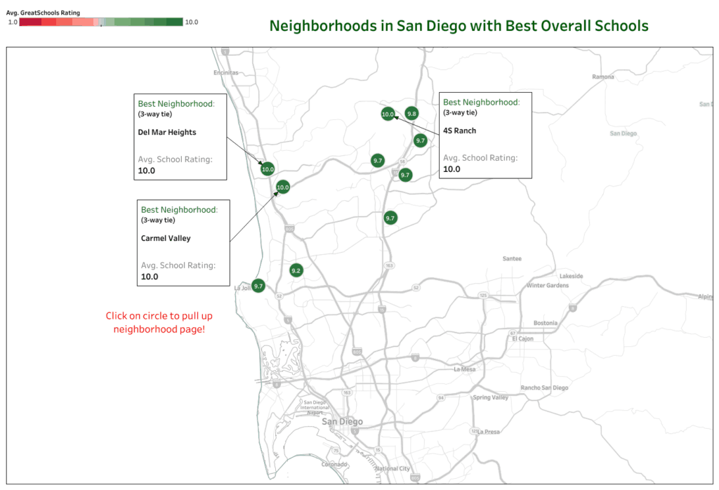 Top neighborhoods san diego