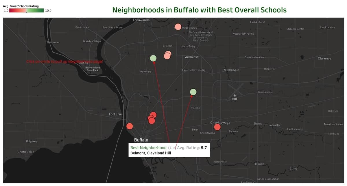 buffalo top neighborhoods