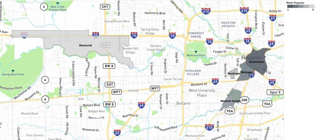 most popular houston neighborhoods
