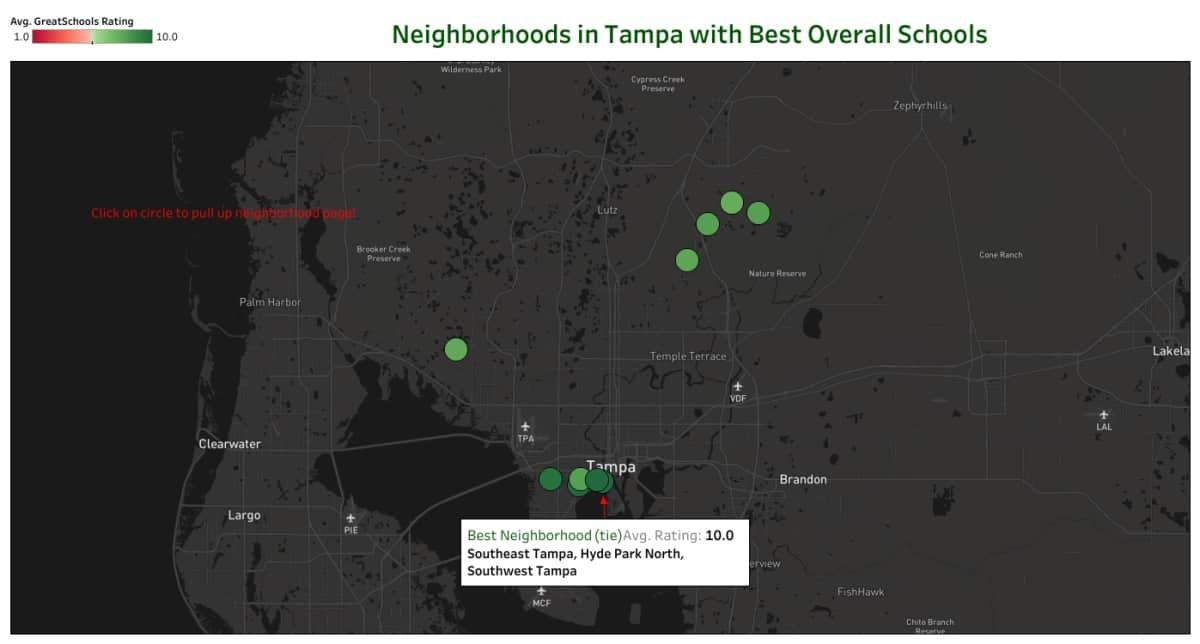 Tampa top neighborhoods