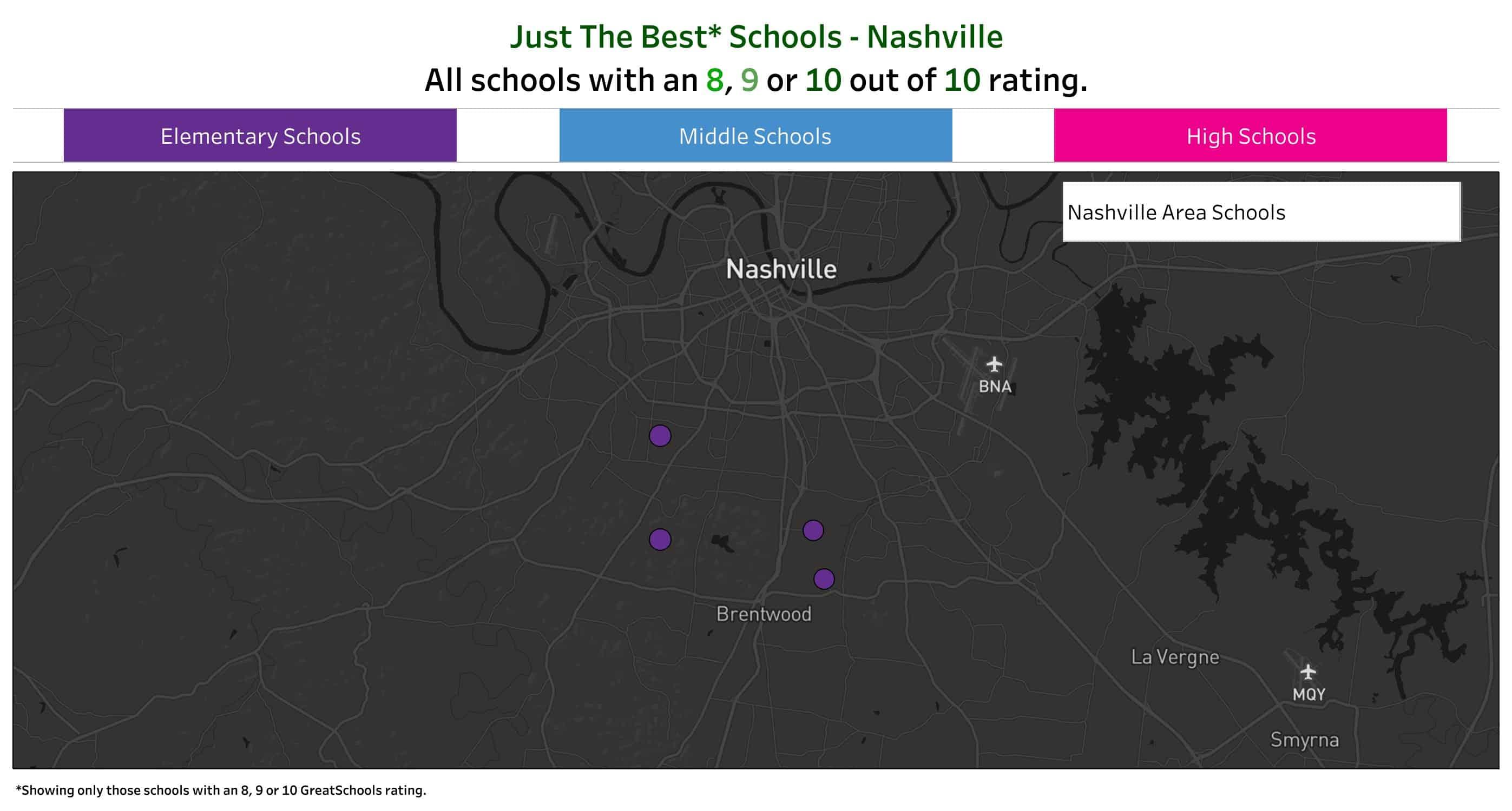 nashville best schools