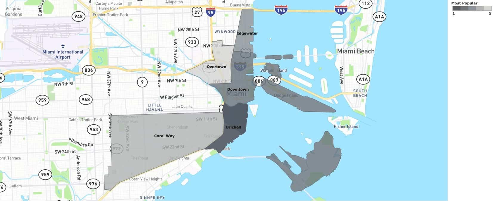 most popular neighborhoods in miami for renters