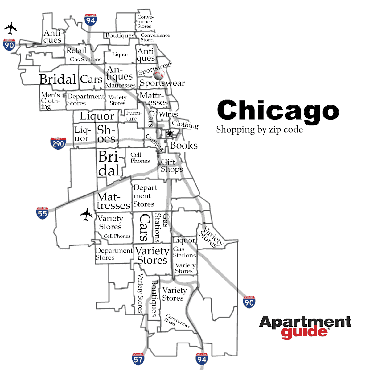 chicago shopping by zip code