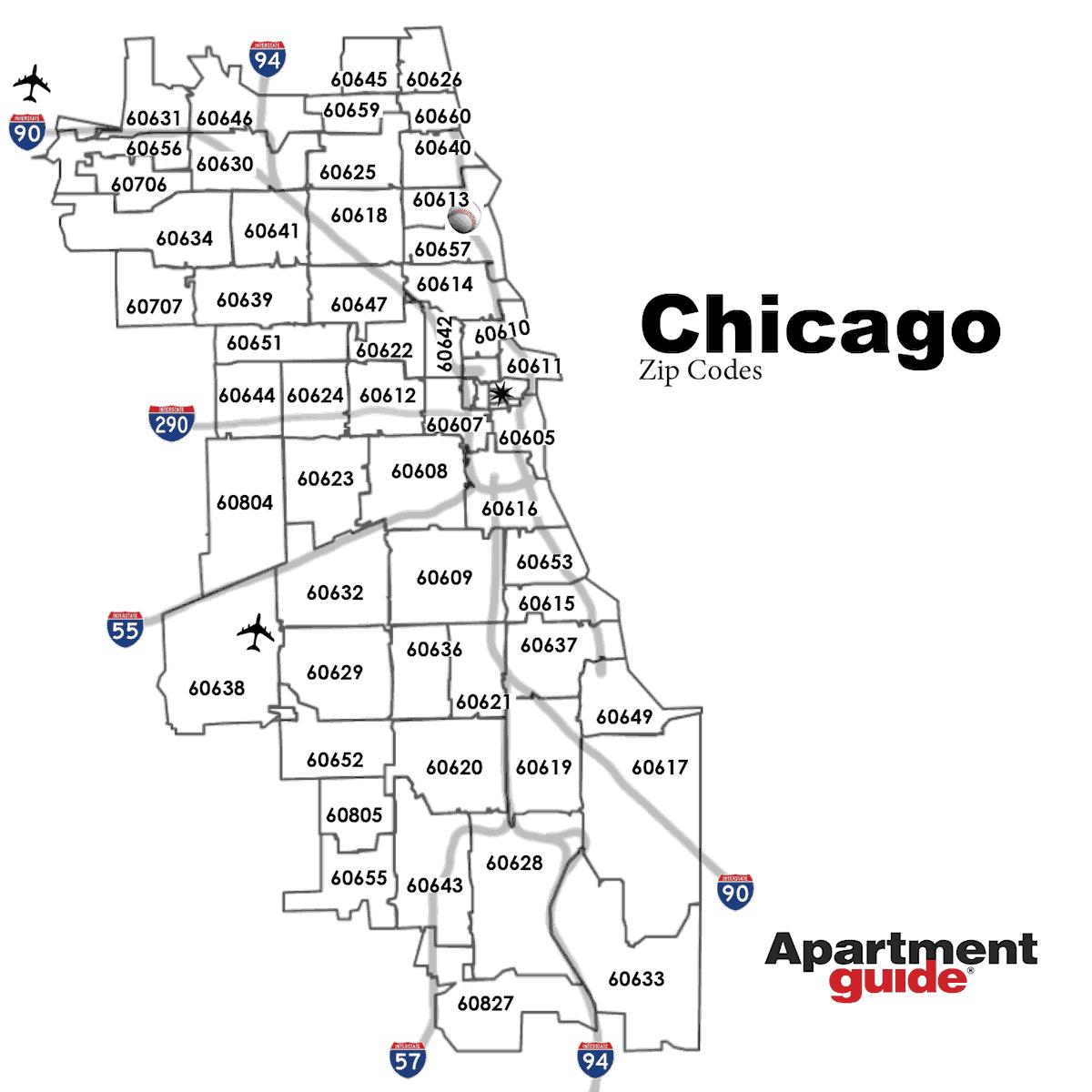 chicago zip codes