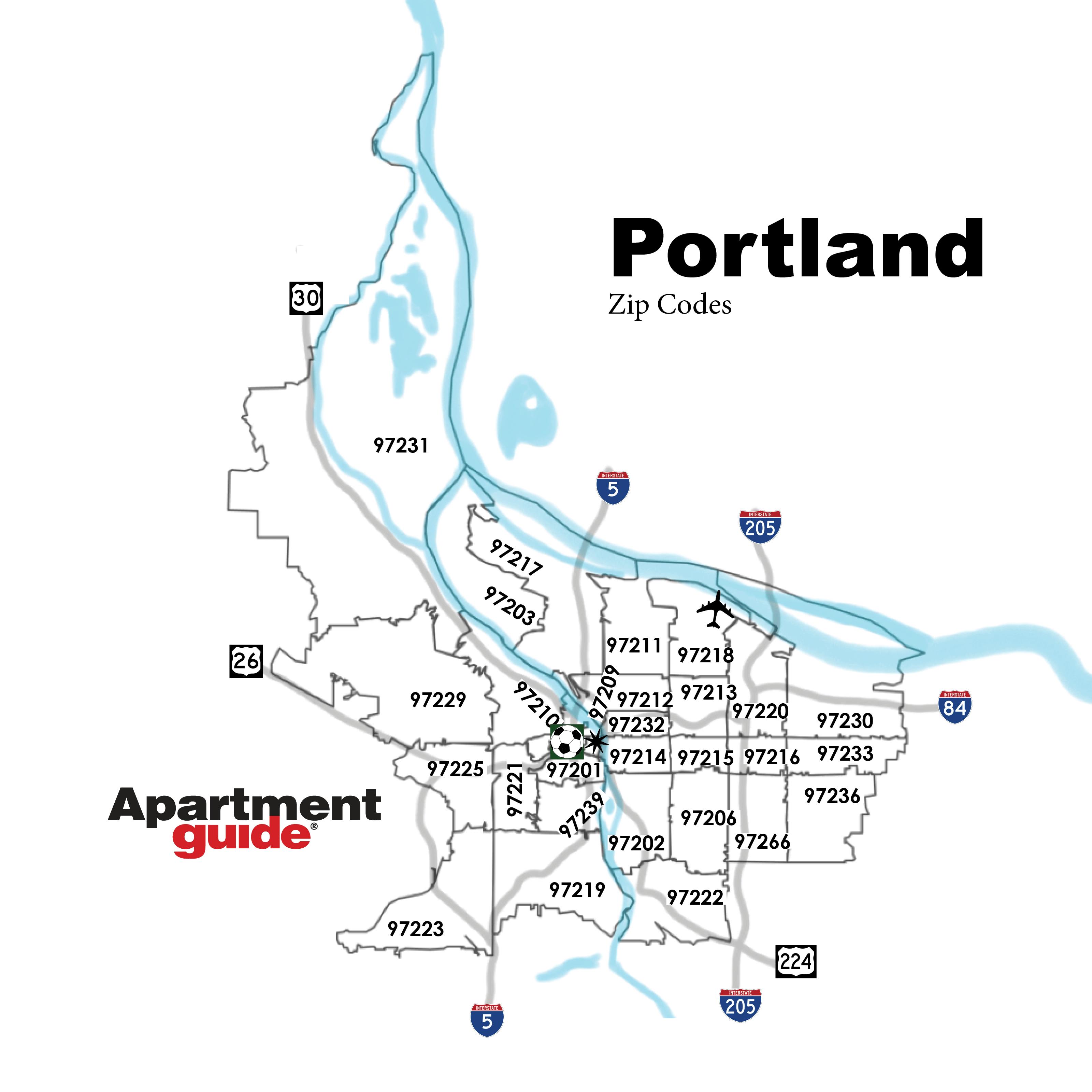 Portland zip codes