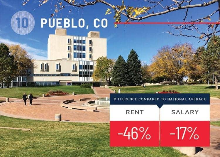 Pueblo Colorado