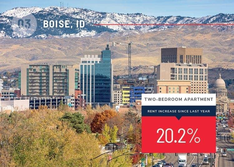 Boise ID