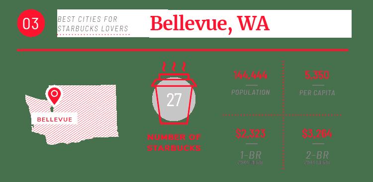 bellevue wa starbucks stats