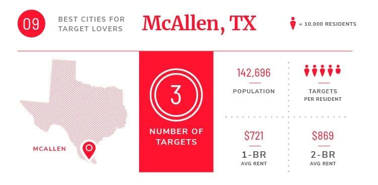mcallen target