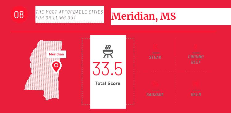 Meridian, MS