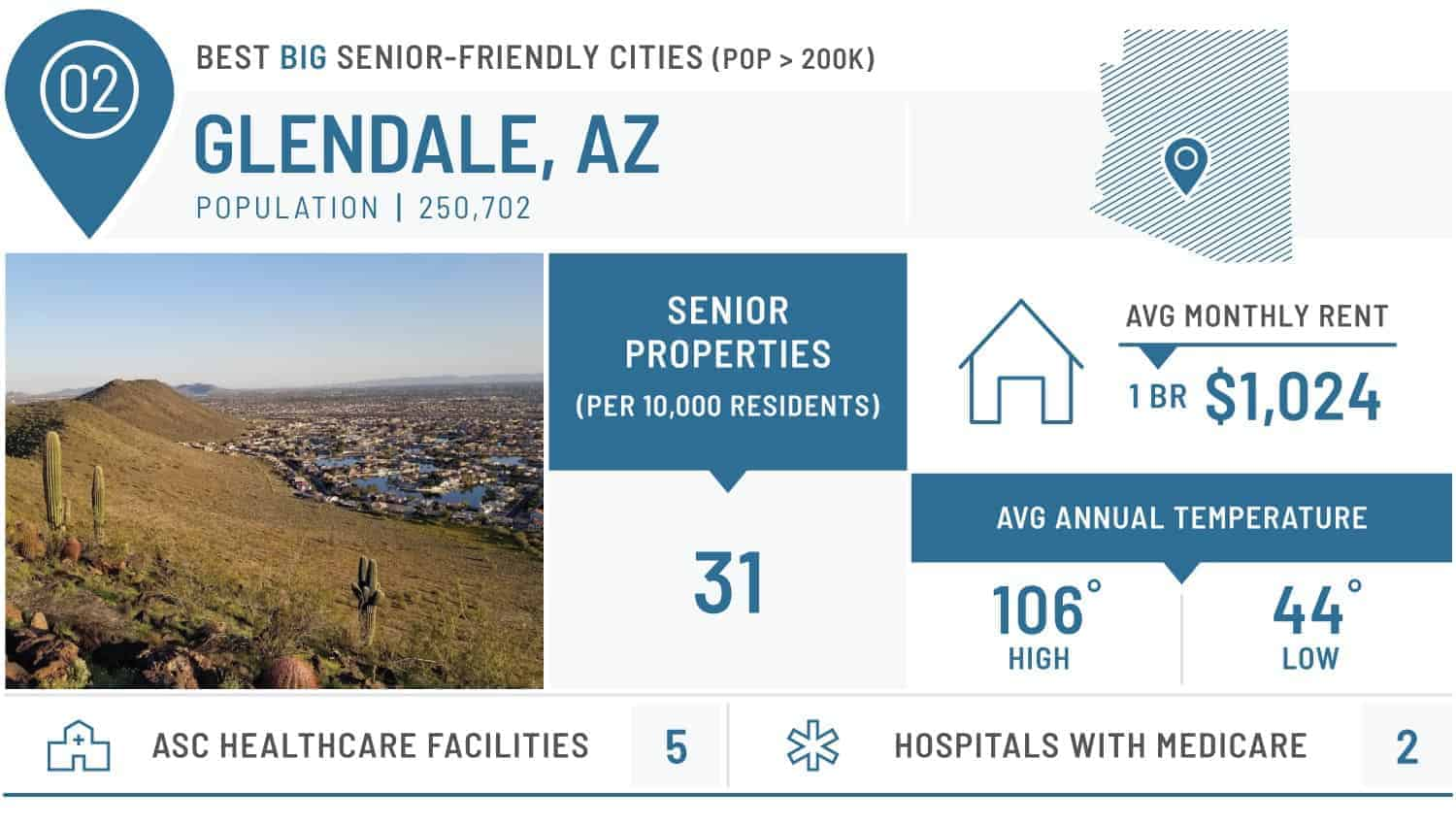 visual of the best large city for seniors - glendale
