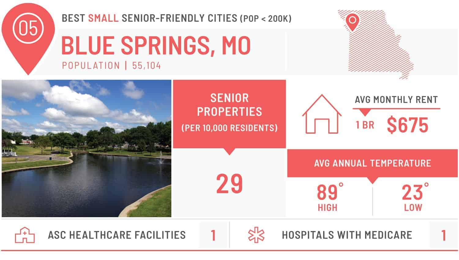 visiual of the best small city for seniors - blue springs