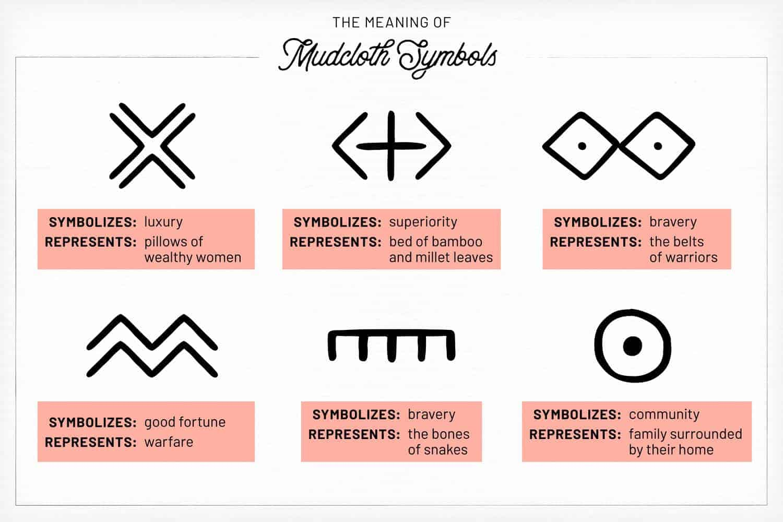 diy mudcloth design symbols