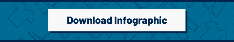 button that says download infographic