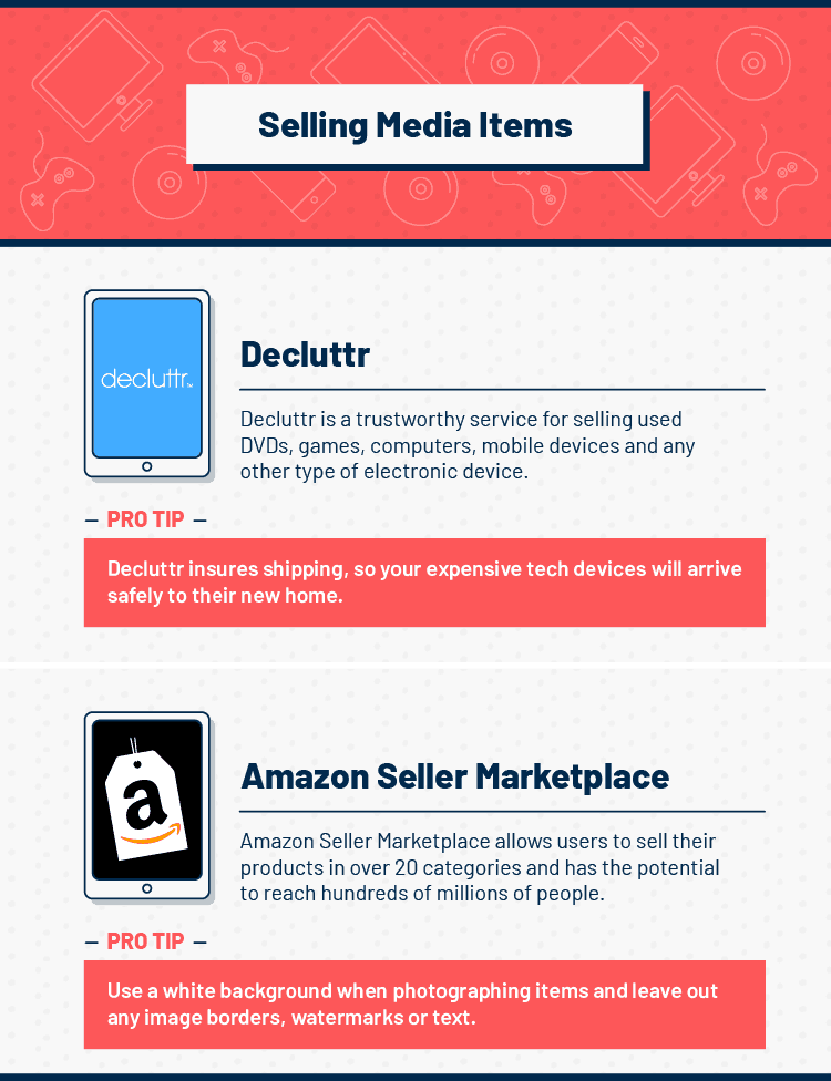 graphic of best selling apps - media items