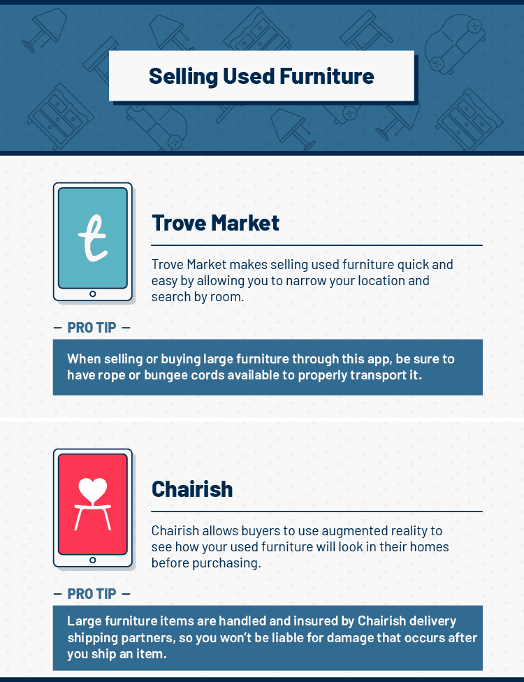 graphic of best selling apps - furniture
